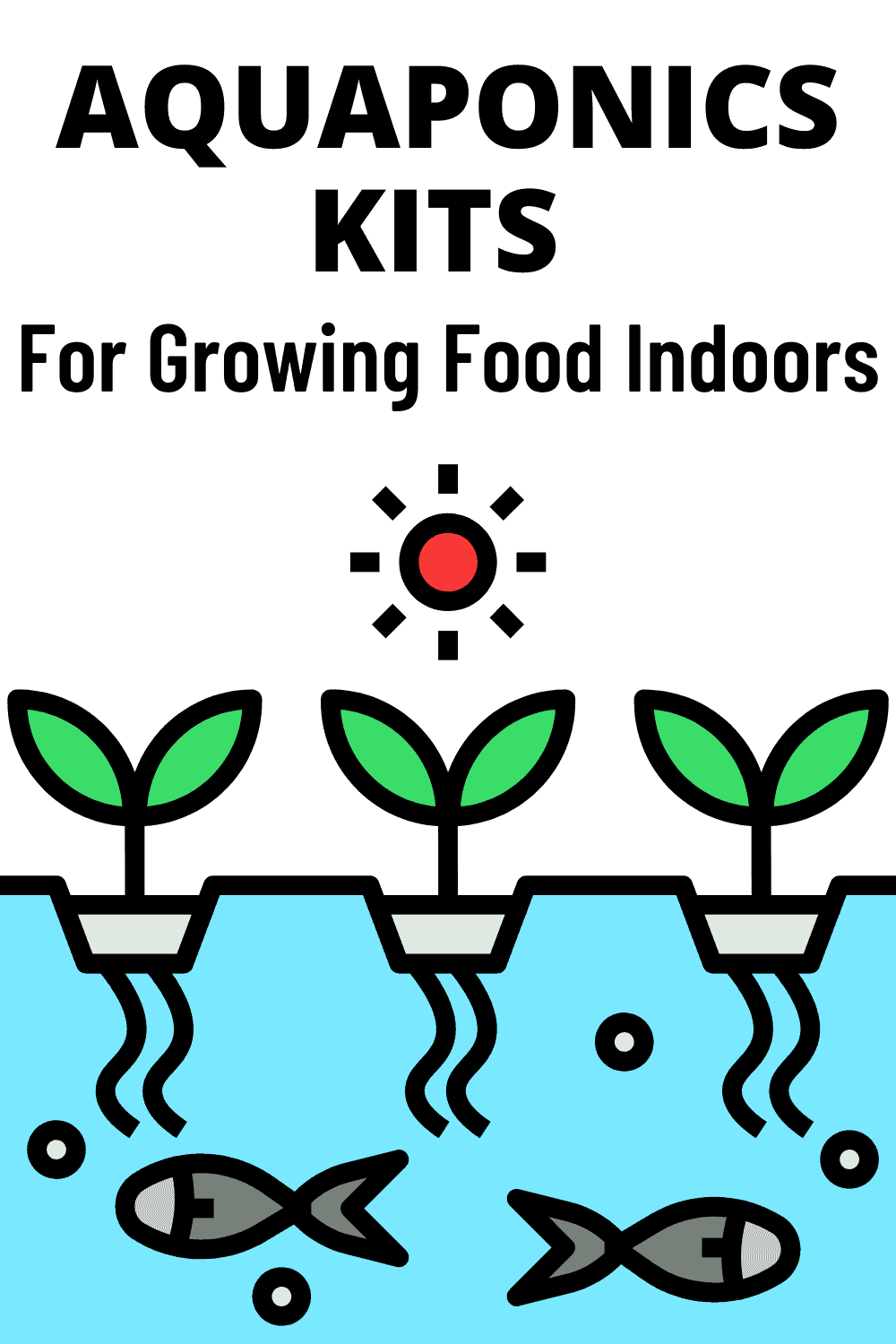 Home Aquaponics kits